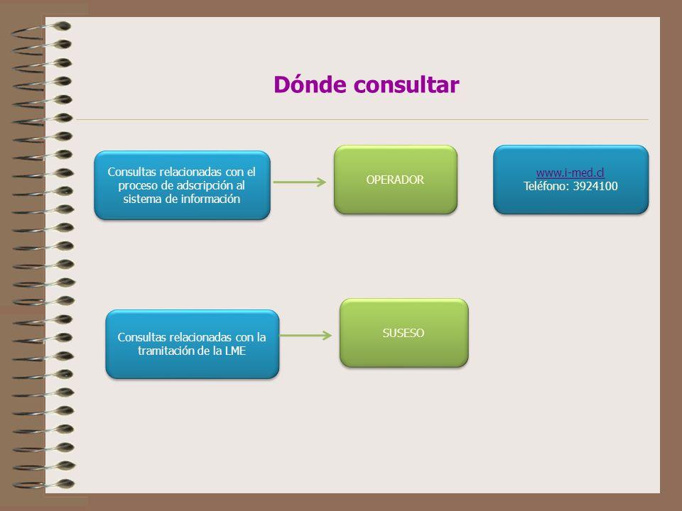 Dónde consultar Consultas relacionadas con el proceso de adscripción al sistema de información OPERADOR Consultas relacionadas con la tramitación de la LME SUSESO www.i-med.cl Teléfono: 3924100 www.i-med.cl Teléfono: 3924100