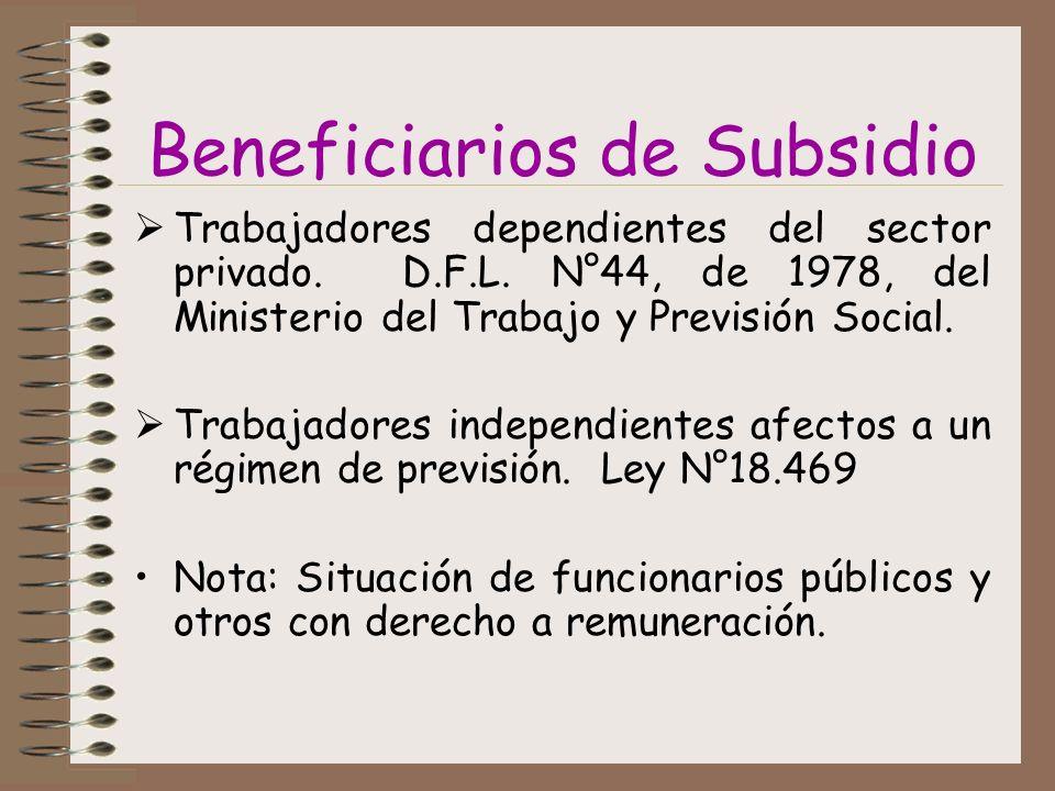Beneficiarios de Subsidio Trabajadores dependientes del sector privado.