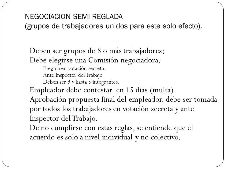 NEGOCIACION SEMI REGLADA (grupos de trabajadores unidos para este solo efecto).