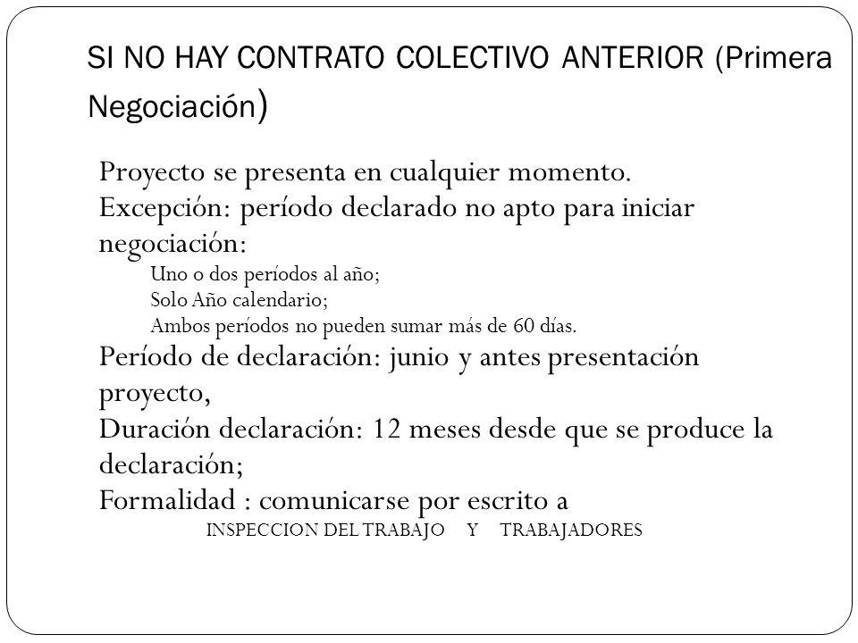 SI NO HAY CONTRATO COLECTIVO ANTERIOR (Primera Negociación ) Proyecto se presenta en cualquier momento.
