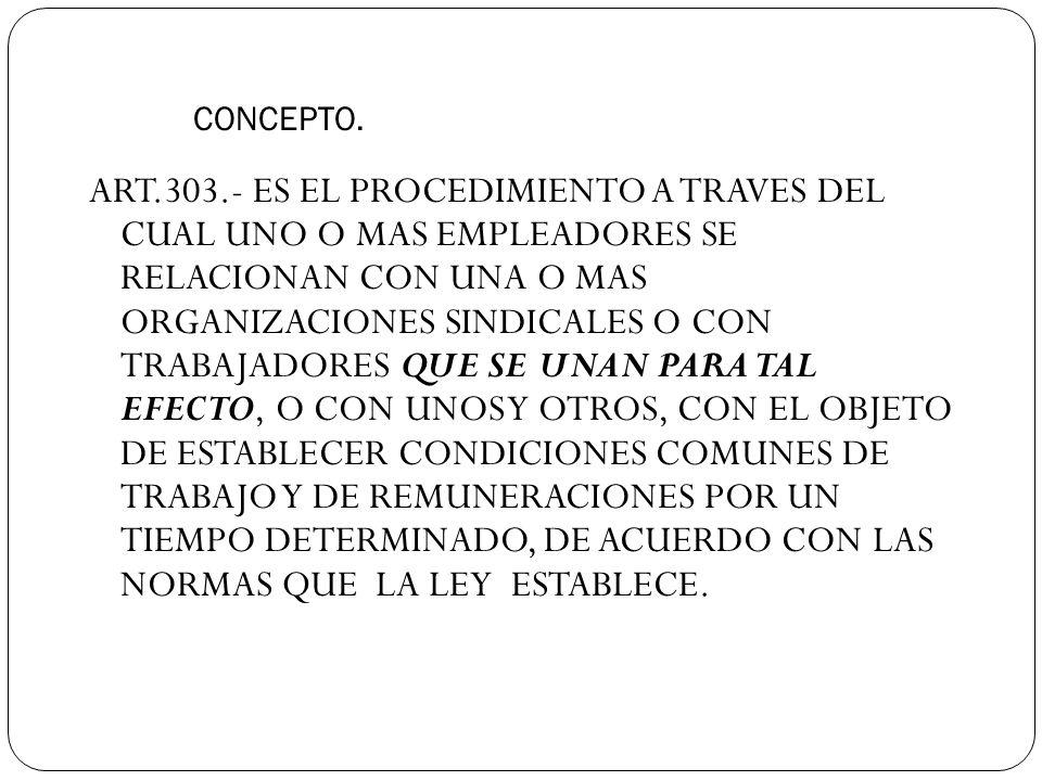 ARBITRAJE LABORAL Árbitro se constituye dentro de los 5 dìas de su efectuada notificación.(Secretario Cuerpo Arbitral).