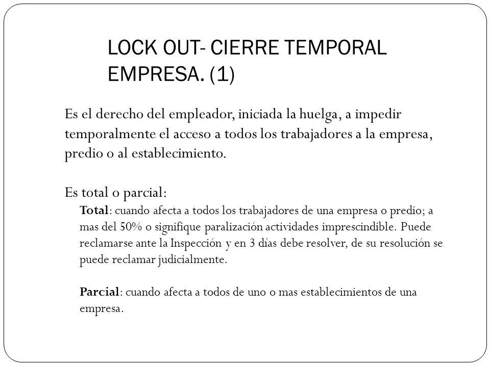 LOCK OUT- CIERRE TEMPORAL EMPRESA.