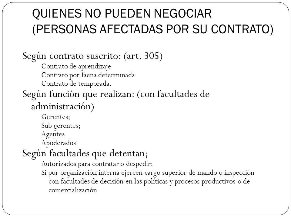 Condiciones para que opere prohibición de cláusula de no negociar.