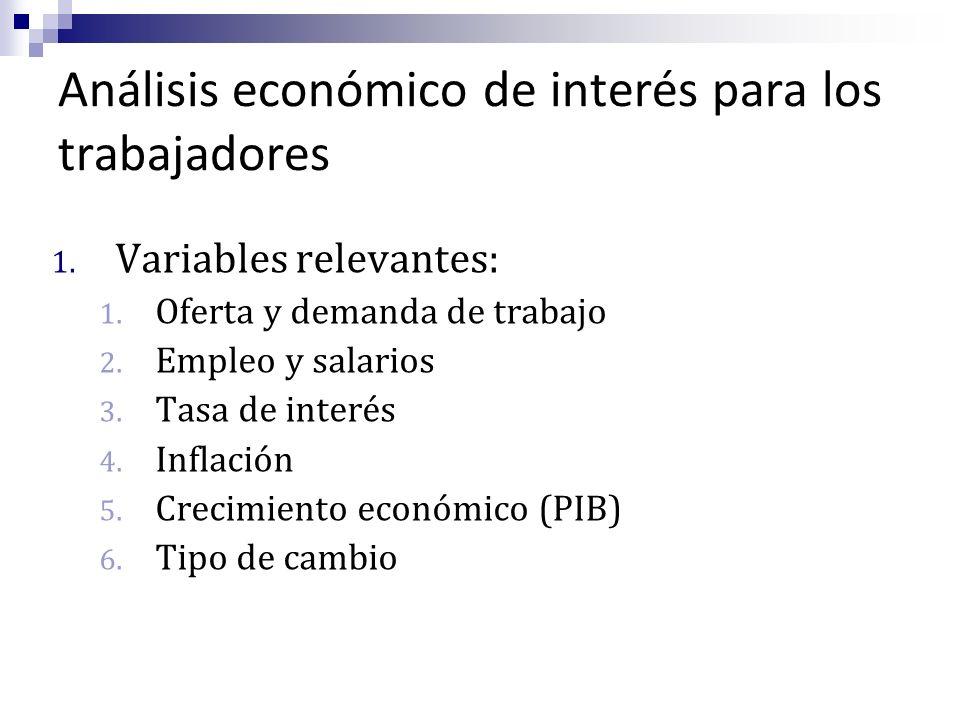 Análisis económico de interés para los trabajadores 1. Variables relevantes: 1. Oferta y demanda de trabajo 2. Empleo y salarios 3. Tasa de interés 4.