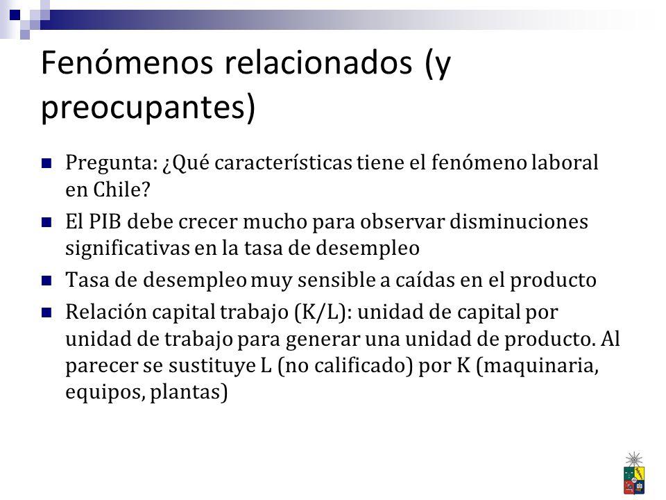 Fenómenos relacionados (y preocupantes) Pregunta: ¿Qué características tiene el fenómeno laboral en Chile? El PIB debe crecer mucho para observar dism