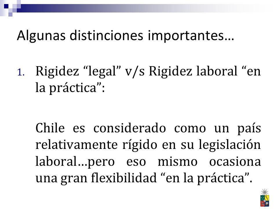 Algunas distinciones importantes… 1. Rigidez legal v/s Rigidez laboral en la práctica: Chile es considerado como un país relativamente rígido en su le