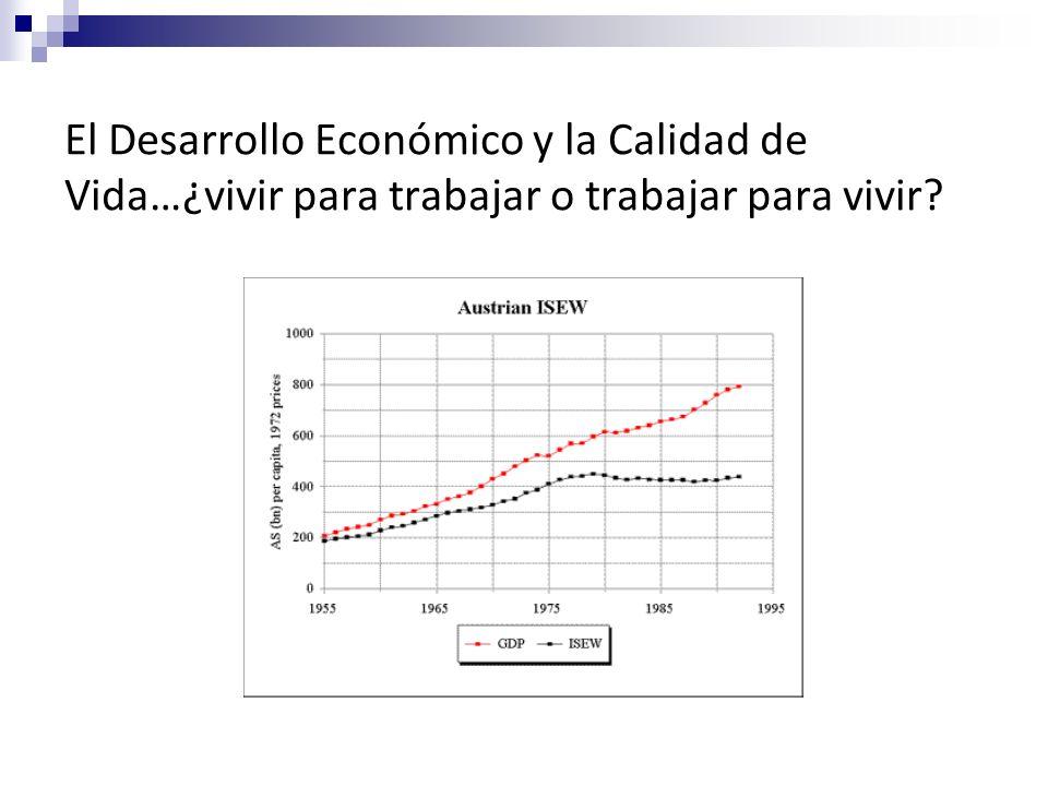 El Desarrollo Económico y la Calidad de Vida…¿vivir para trabajar o trabajar para vivir?