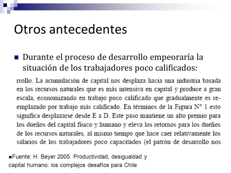 Otros antecedentes Durante el proceso de desarrollo empeoraría la situación de los trabajadores poco calificados: Fuente: H. Beyer 2005. Productividad