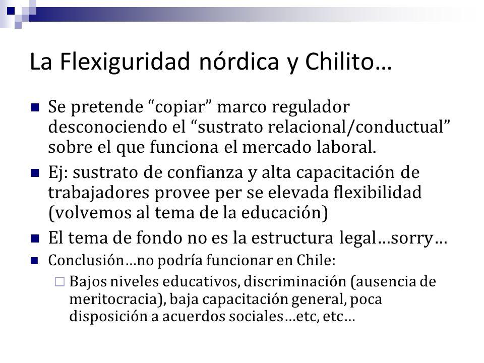 La Flexiguridad nórdica y Chilito… Se pretende copiar marco regulador desconociendo el sustrato relacional/conductual sobre el que funciona el mercado