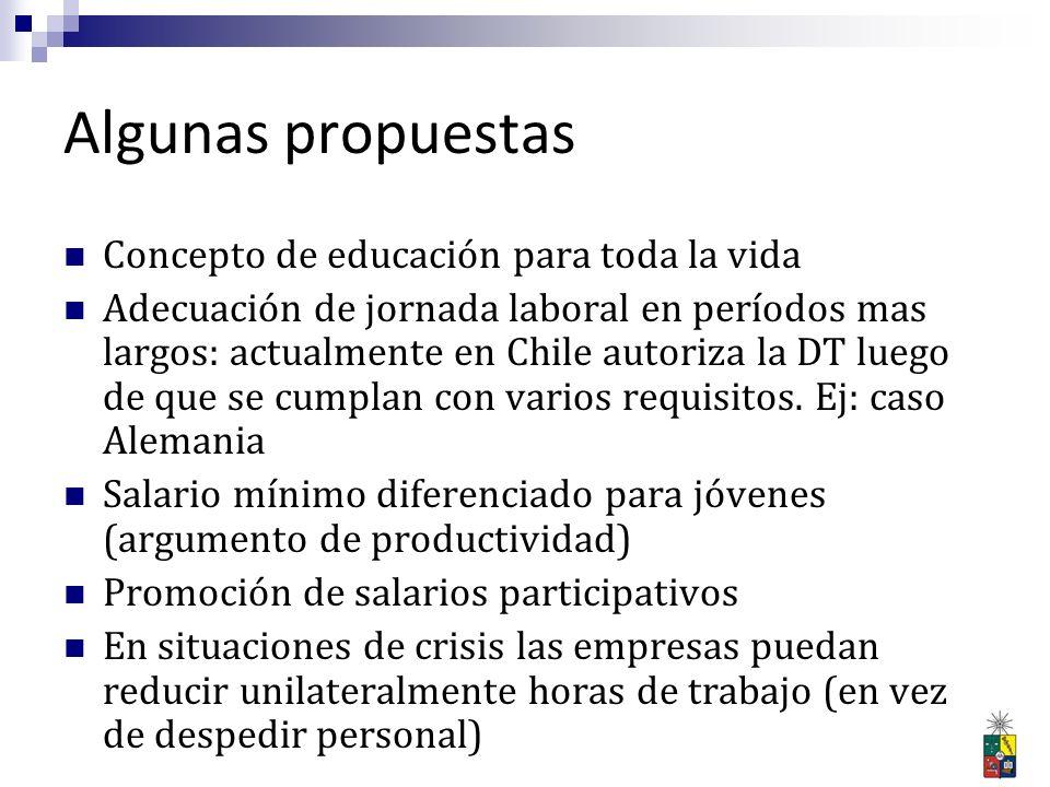 Algunas propuestas Concepto de educación para toda la vida Adecuación de jornada laboral en períodos mas largos: actualmente en Chile autoriza la DT l