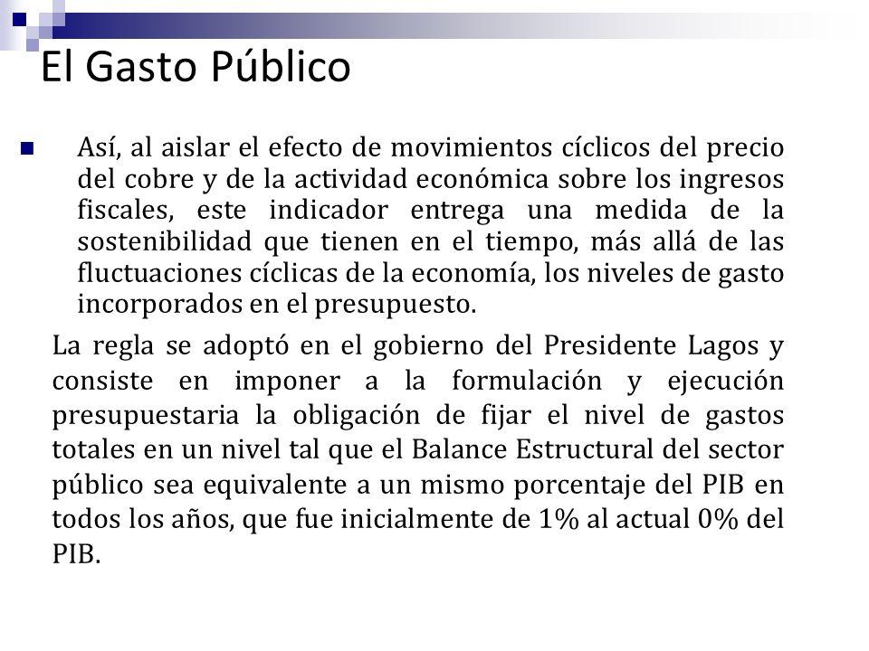 El Gasto Público Así, al aislar el efecto de movimientos cíclicos del precio del cobre y de la actividad económica sobre los ingresos fiscales, este i