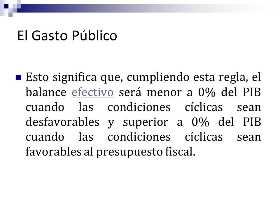 El Gasto Público Esto significa que, cumpliendo esta regla, el balance efectivo será menor a 0% del PIB cuando las condiciones cíclicas sean desfavora