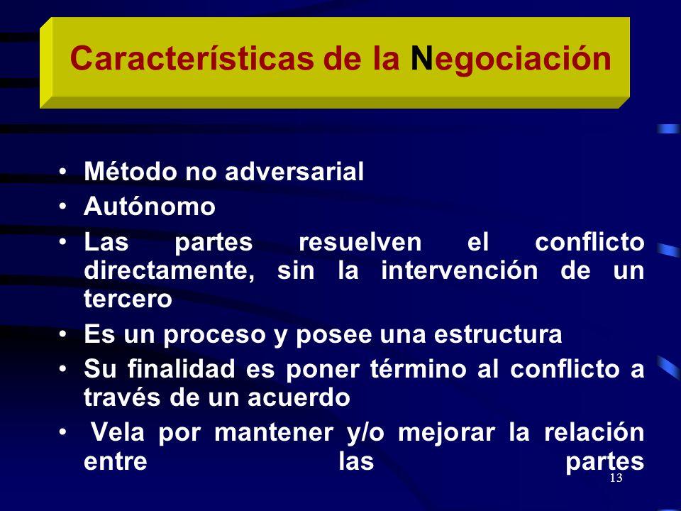 12 LA NEGOCIACIÓN Método voluntario, no adversarial, predominantemente informal y no estructurado, que las partes utilizan para llegar a un acuerdo mutuamente aceptable.
