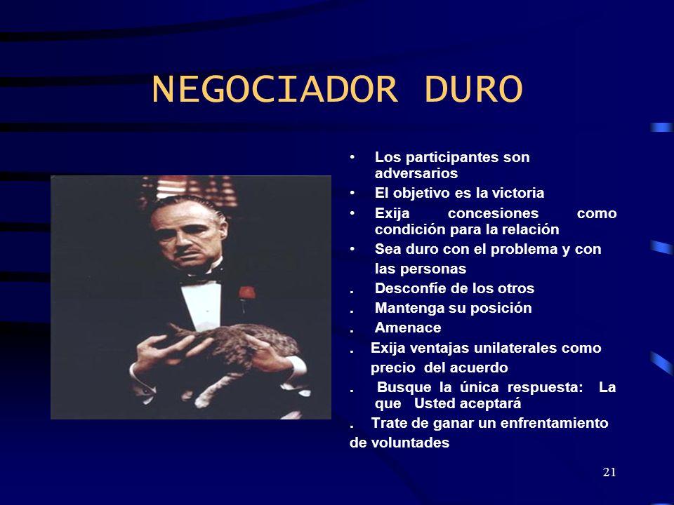 20 Principios del Método de Negociación de la Escuela de Harvard 1.
