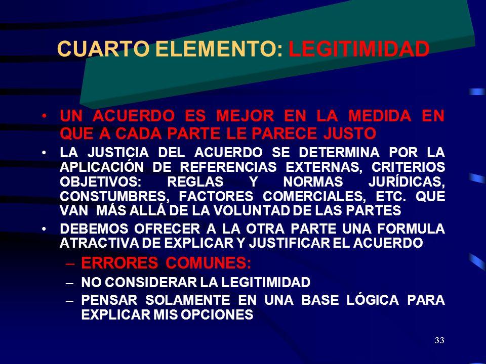 32 TERCER ELEMENTO: OPCIONES CUÁLES SON ACUERDOS POSIBLES, O PARTES DE ACUERDOS .