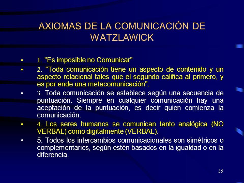 34 QUINTO ELEMENTO: LA COMUNICACIÓN UNA NEGOCIACIÓN EFICAZ REQUIERE DE UNA EFECTIVA COMUNICACIÓN BILATERAL CÓMO NOS COMUNICAMOS CON LA OTRA PARTE: HABLAMOS E IMPONEMOS O ESCUCHAMOS ESCUCHAR ACTIVAMENTE AL OTRO DEBEMOS CUESTIONES NUESTRA SUPOSICIONES E IDENTIFICAR LAS COSAS QUE SE DEBEN ESCUCHAR CUANDO SEA NECESARIO, VOLVER A FORMULAR UNA IDEA PARA FACILITAR LA COMPRENSIÓN DEL OTRO NEGOCIAR SOBRE EL PROCESO –ERRORES COMUNES –IGNORAR LOS ASPECTOS PERCEPTUALES Y LAS INTERFERENCIAS EN LA COMUNICACIÓN.