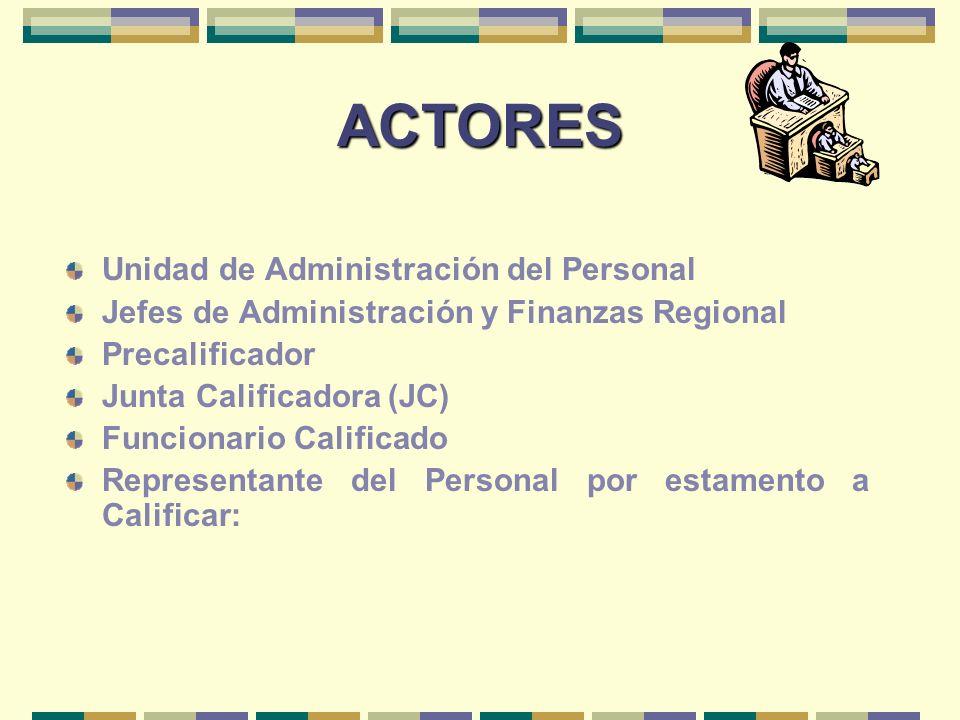 ACTORES Unidad de Administración del Personal Jefes de Administración y Finanzas Regional Precalificador Junta Calificadora (JC) Funcionario Calificad