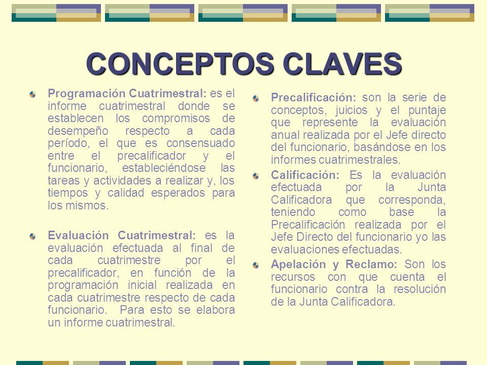 CONCEPTOS CLAVES Programación Cuatrimestral: es el informe cuatrimestral donde se establecen los compromisos de desempeño respecto a cada período, el