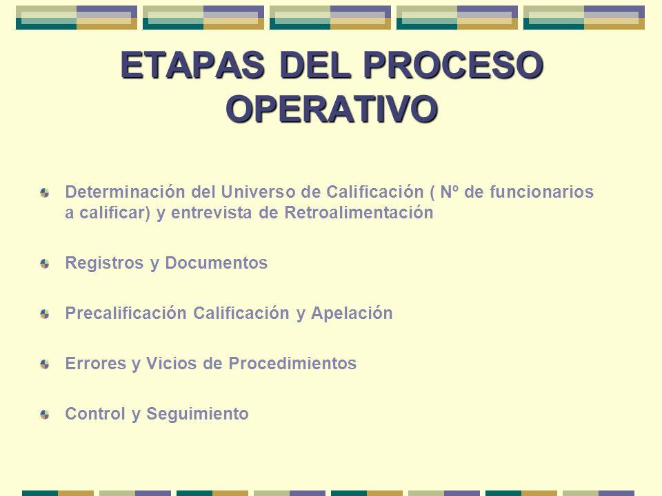 ETAPAS DEL PROCESO OPERATIVO Determinación del Universo de Calificación ( Nº de funcionarios a calificar) y entrevista de Retroalimentación Registros