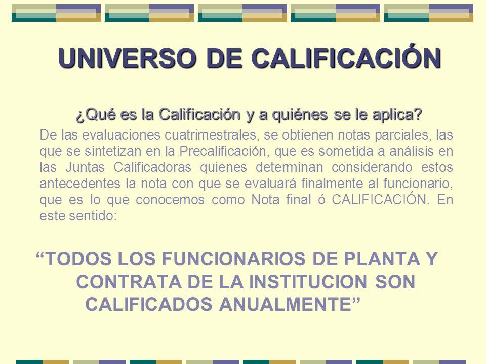 UNIVERSO DE CALIFICACIÓN ¿Qué es la Calificación y a quiénes se le aplica? De las evaluaciones cuatrimestrales, se obtienen notas parciales, las que s