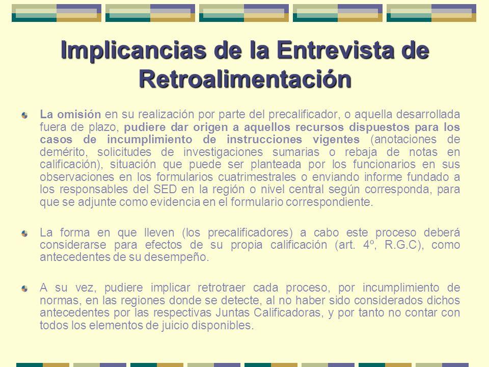 Implicancias de la Entrevista de Retroalimentación La omisión en su realización por parte del precalificador, o aquella desarrollada fuera de plazo, p