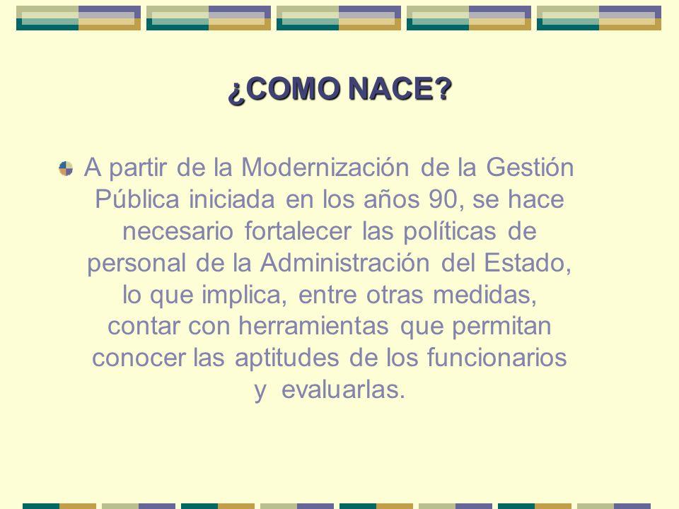 MARCO LEGAL Y NORMATIVO GENERALES Ley 18.834 de1989 Estatuto Administrativo ( Arts.