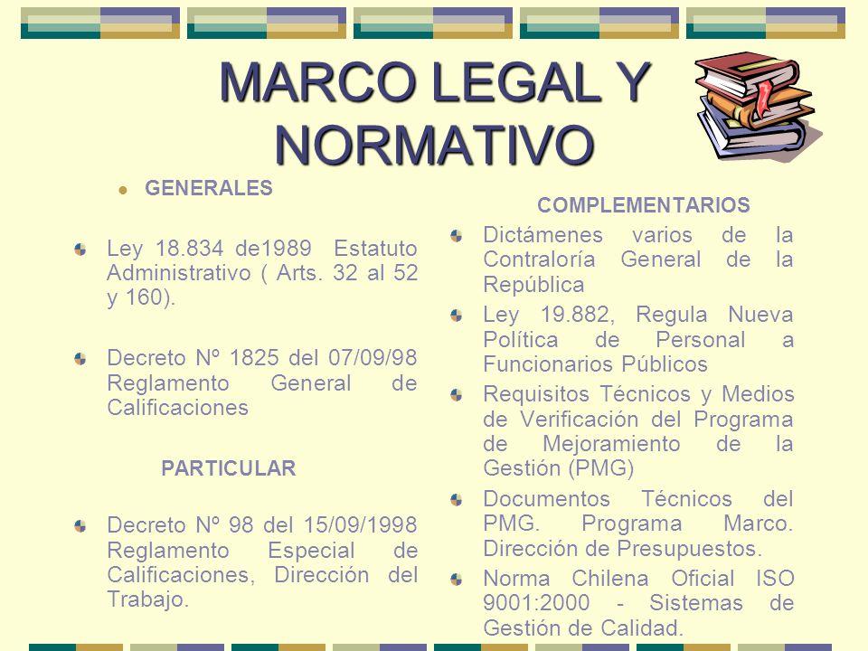 MARCO LEGAL Y NORMATIVO GENERALES Ley 18.834 de1989 Estatuto Administrativo ( Arts. 32 al 52 y 160). Decreto Nº 1825 del 07/09/98 Reglamento General d
