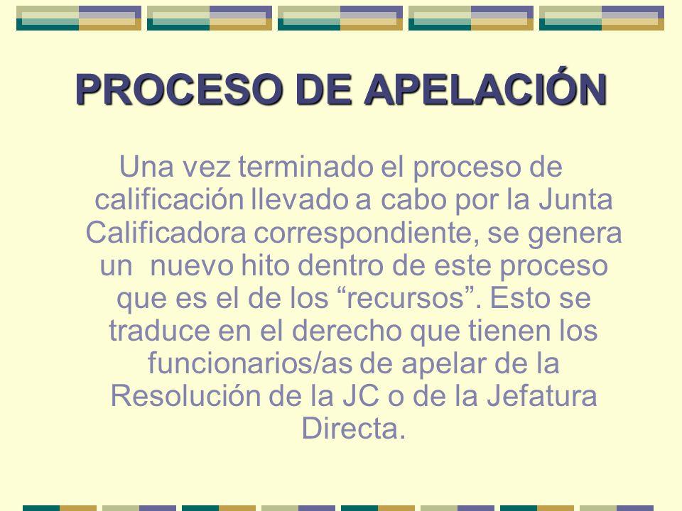 PROCESO DE APELACIÓN Una vez terminado el proceso de calificación llevado a cabo por la Junta Calificadora correspondiente, se genera un nuevo hito de