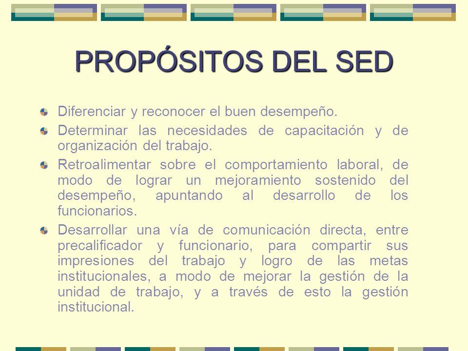 PROCESO OPERATIVO El SED esta compuesto por una serie de etapas, las cuales deben ser efectuadas en su totalidad para cumplir a cabalidad con el proceso.