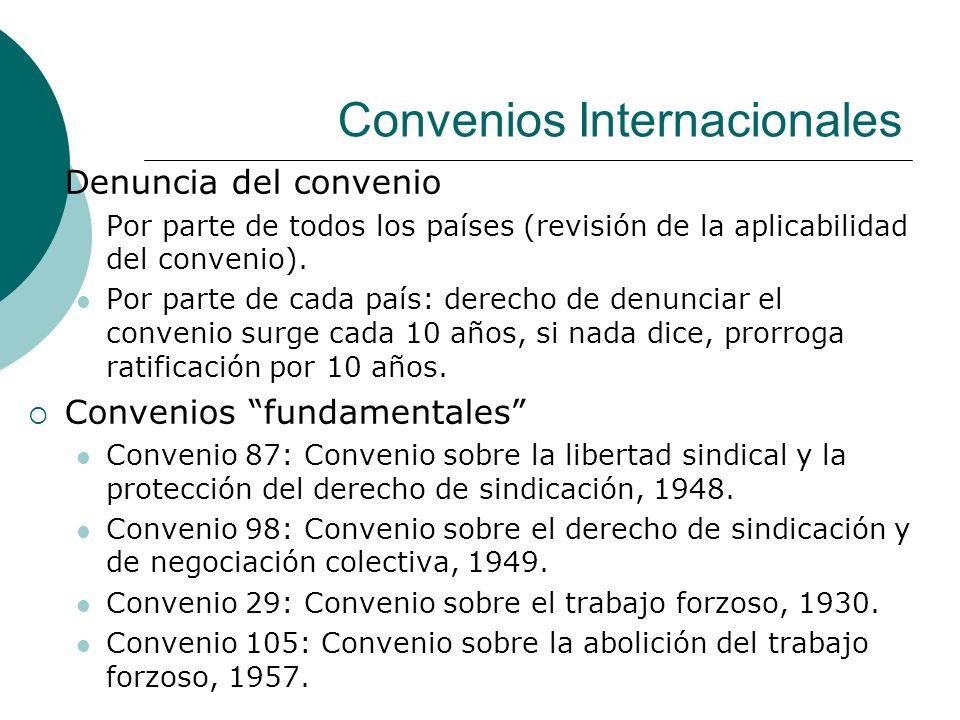Convenios Internacionales Denuncia del convenio Por parte de todos los países (revisión de la aplicabilidad del convenio). Por parte de cada país: der