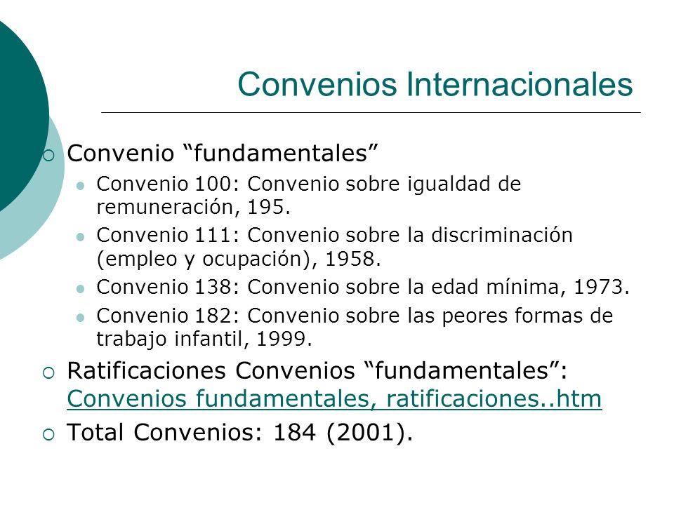 Convenios Internacionales Convenio fundamentales Convenio 100: Convenio sobre igualdad de remuneración, 195. Convenio 111: Convenio sobre la discrimin