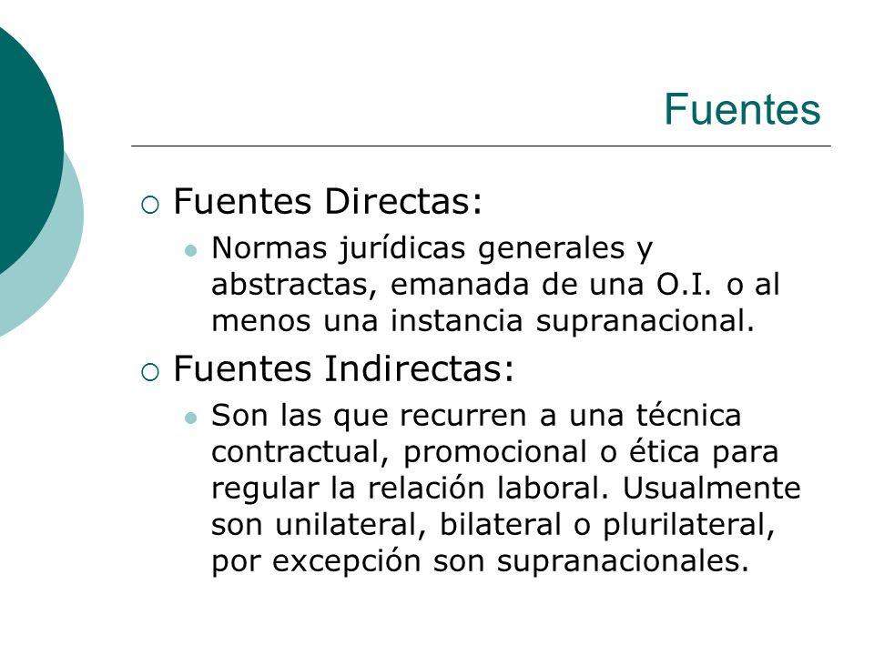 Fuentes Fuentes Directas: Normas jurídicas generales y abstractas, emanada de una O.I. o al menos una instancia supranacional. Fuentes Indirectas: Son
