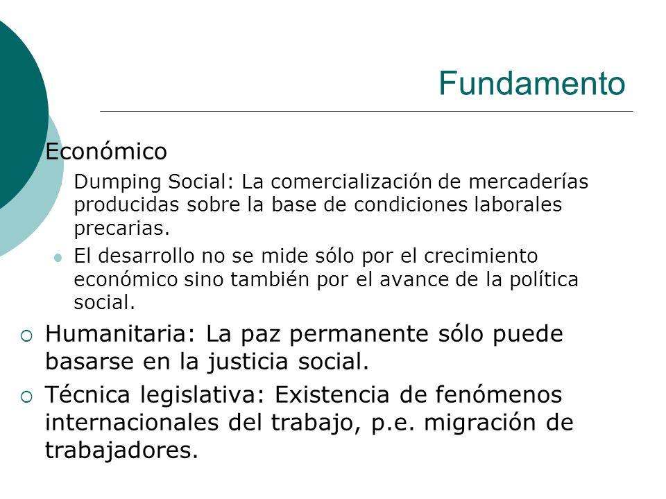 Fundamento Económico Dumping Social: La comercialización de mercaderías producidas sobre la base de condiciones laborales precarias. El desarrollo no