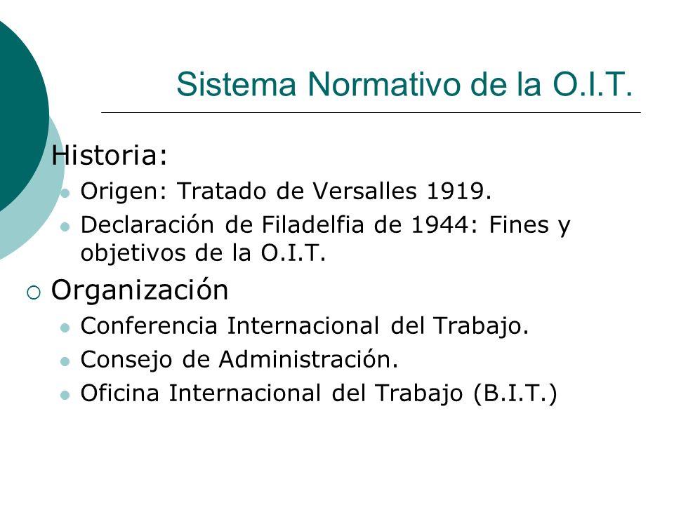Sistema Normativo de la O.I.T. Historia: Origen: Tratado de Versalles 1919. Declaración de Filadelfia de 1944: Fines y objetivos de la O.I.T. Organiza