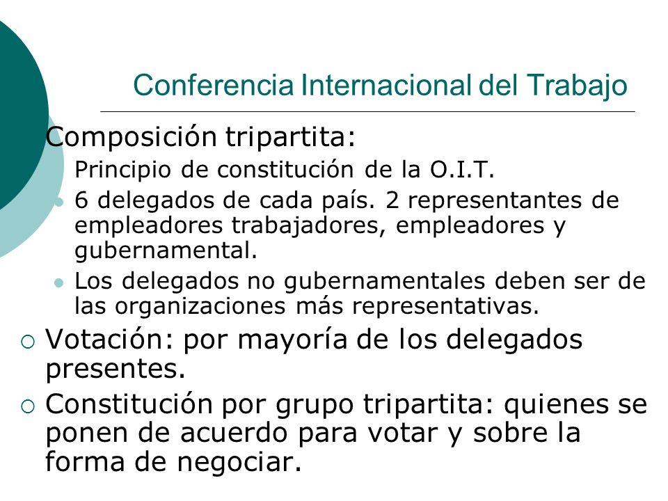 Conferencia Internacional del Trabajo Composición tripartita: Principio de constitución de la O.I.T. 6 delegados de cada país. 2 representantes de emp
