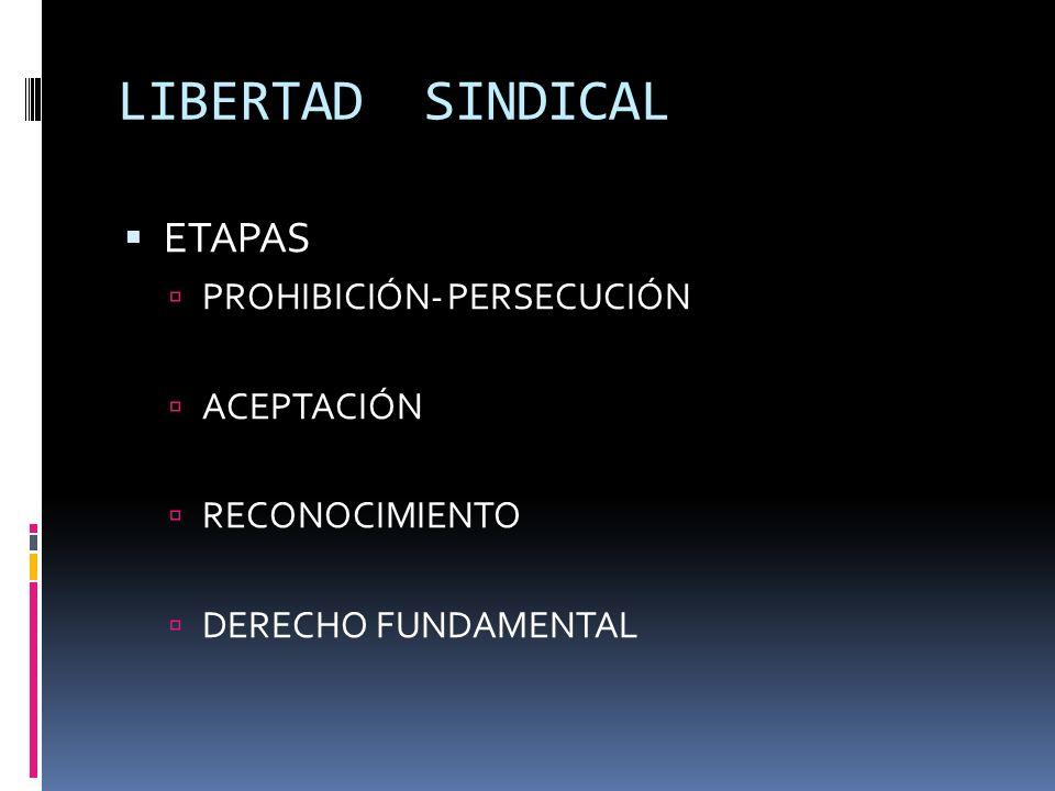 LIBERTAD SINDICAL ETAPAS PROHIBICIÓN- PERSECUCIÓN ACEPTACIÓN RECONOCIMIENTO DERECHO FUNDAMENTAL