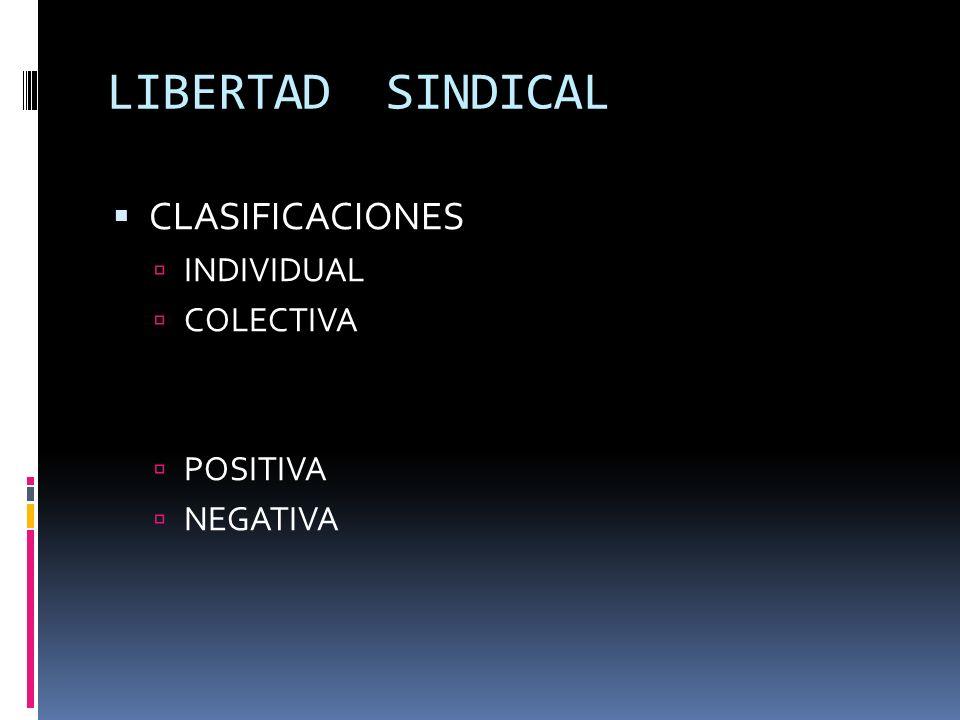 LIBERTAD SINDICAL CLASIFICACIONES INDIVIDUAL COLECTIVA POSITIVA NEGATIVA