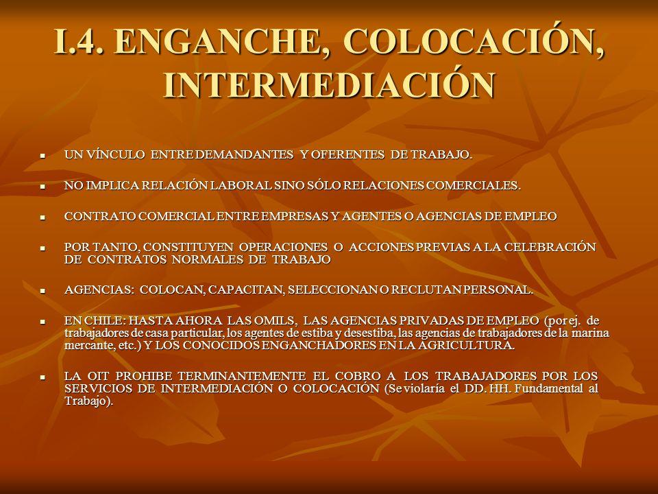 I.4. ENGANCHE, COLOCACIÓN, INTERMEDIACIÓN UN VÍNCULO ENTRE DEMANDANTES Y OFERENTES DE TRABAJO. UN VÍNCULO ENTRE DEMANDANTES Y OFERENTES DE TRABAJO. NO
