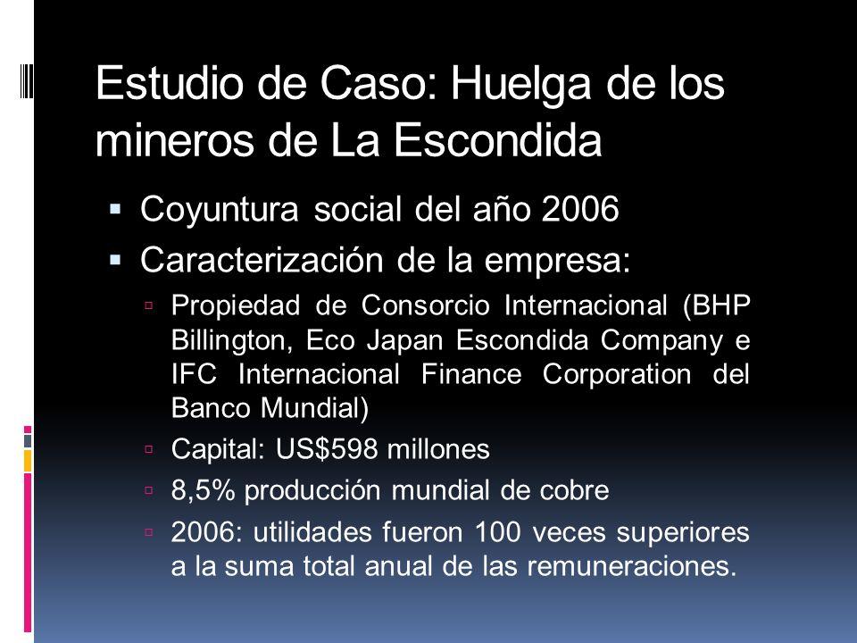 Estudio de Caso: Huelga de los mineros de La Escondida Coyuntura social del año 2006 Caracterización de la empresa: Propiedad de Consorcio Internacion