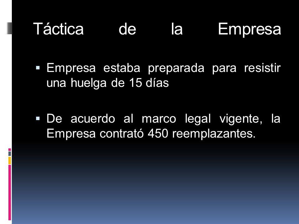Táctica de la Empresa Empresa estaba preparada para resistir una huelga de 15 días De acuerdo al marco legal vigente, la Empresa contrató 450 reemplaz