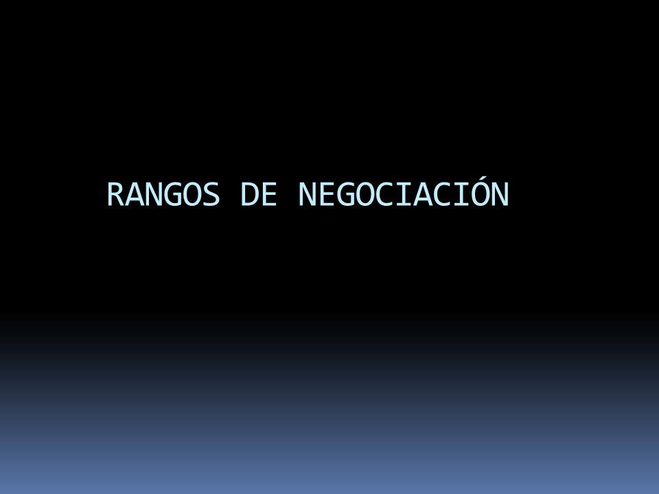 RANGOS DE NEGOCIACIÓN
