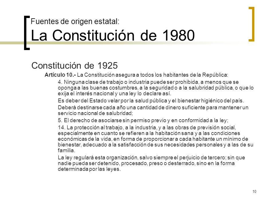 10 Fuentes de origen estatal: La Constitución de 1980 Constitución de 1925 Artículo 10.- La Constitución asegura a todos los habitantes de la Repúblic