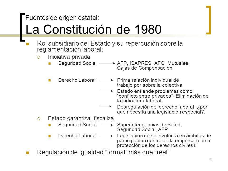 11 Fuentes de origen estatal: La Constitución de 1980 Rol subsidiario del Estado y su repercusión sobre la reglamentación laboral: Iniciativa privada