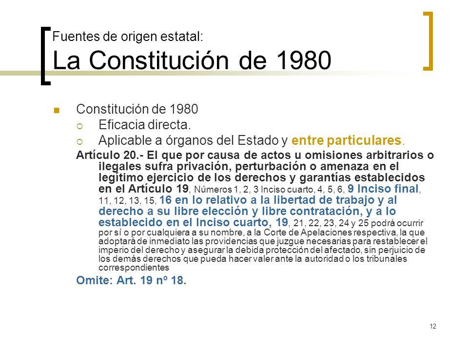 12 Fuentes de origen estatal: La Constitución de 1980 Constitución de 1980 Eficacia directa. Aplicable a órganos del Estado y entre particulares. Artí