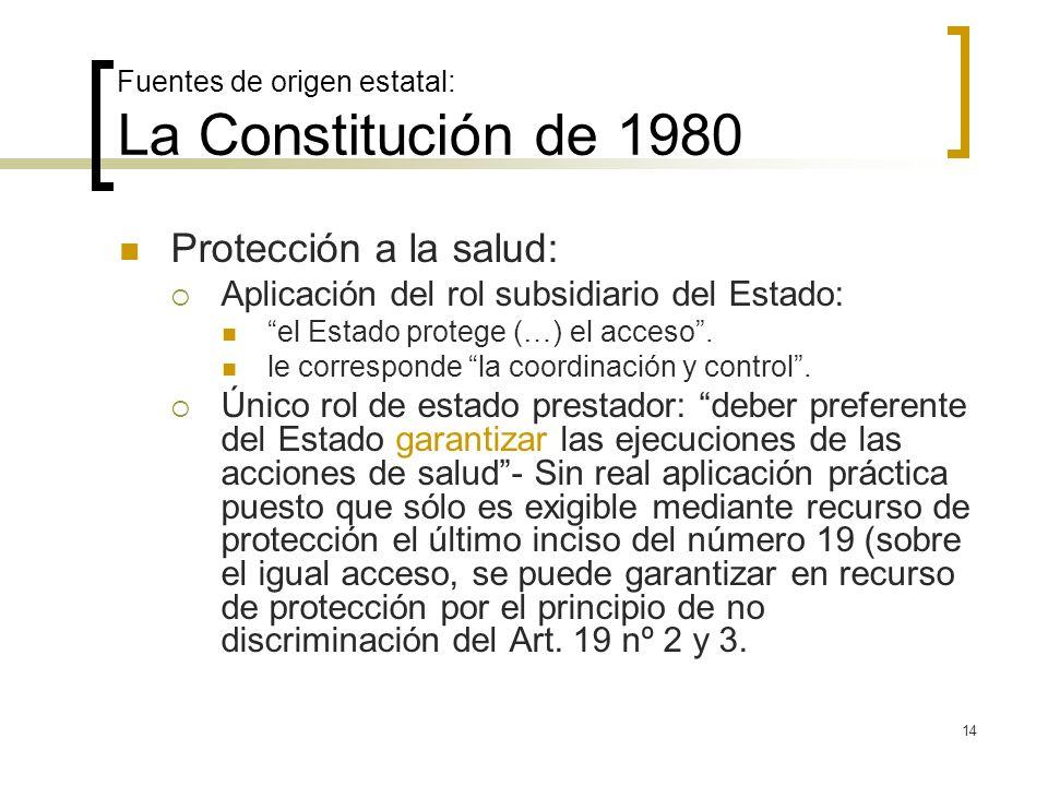 14 Fuentes de origen estatal: La Constitución de 1980 Protección a la salud: Aplicación del rol subsidiario del Estado: el Estado protege (…) el acces