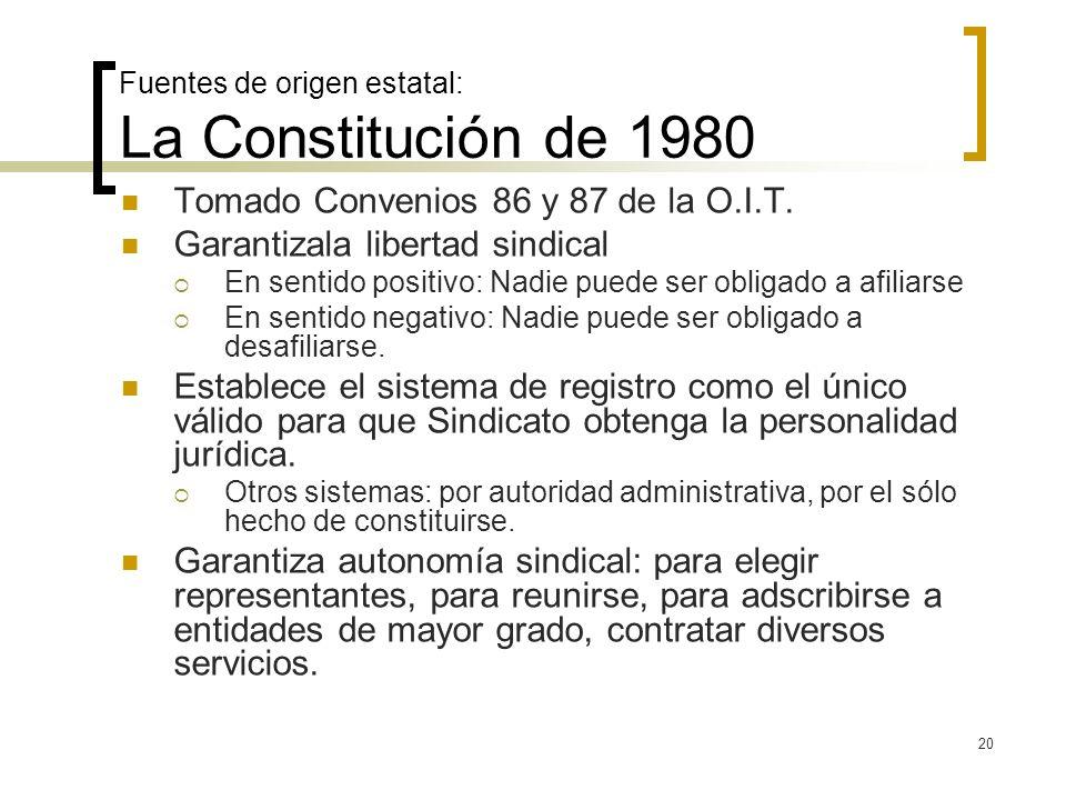 20 Fuentes de origen estatal: La Constitución de 1980 Tomado Convenios 86 y 87 de la O.I.T. Garantizala libertad sindical En sentido positivo: Nadie p