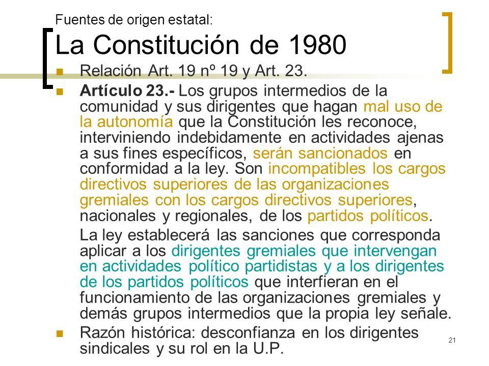 21 Fuentes de origen estatal: La Constitución de 1980 Relación Art. 19 nº 19 y Art. 23. Artículo 23.- Los grupos intermedios de la comunidad y sus dir