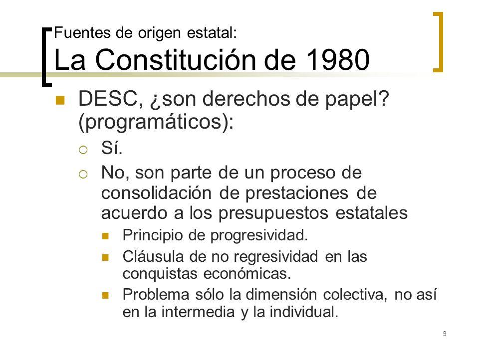 9 Fuentes de origen estatal: La Constitución de 1980 DESC, ¿son derechos de papel? (programáticos): Sí. No, son parte de un proceso de consolidación d