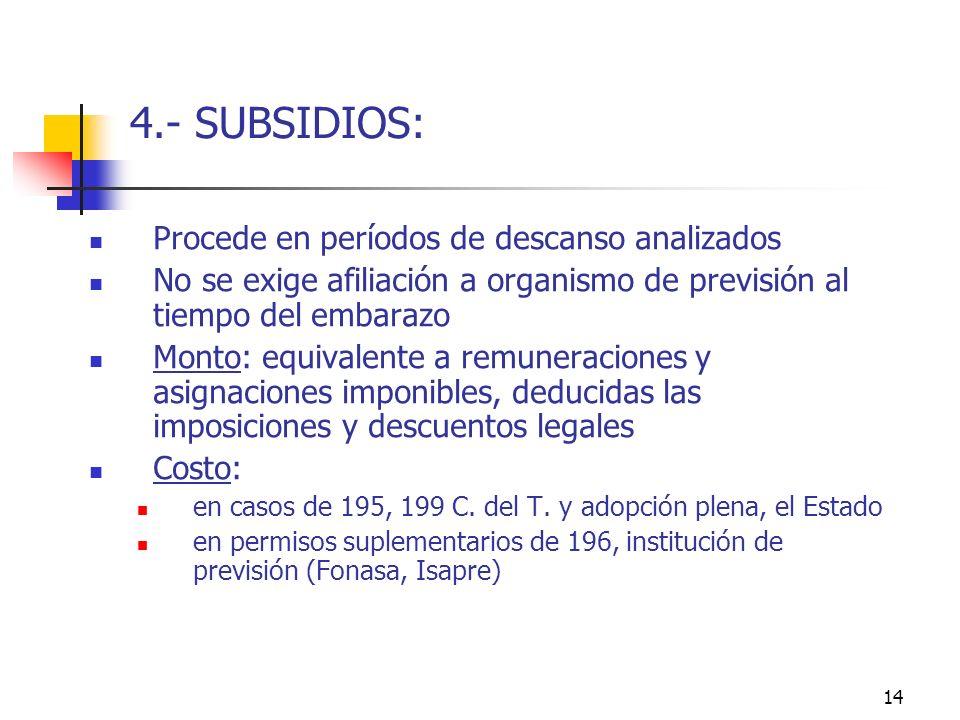 14 4.- SUBSIDIOS: Procede en períodos de descanso analizados No se exige afiliación a organismo de previsión al tiempo del embarazo Monto: equivalente a remuneraciones y asignaciones imponibles, deducidas las imposiciones y descuentos legales Costo: en casos de 195, 199 C.