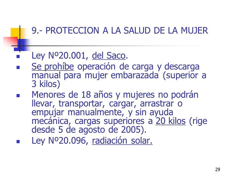 29 9.- PROTECCION A LA SALUD DE LA MUJER Ley Nº20.001, del Saco.
